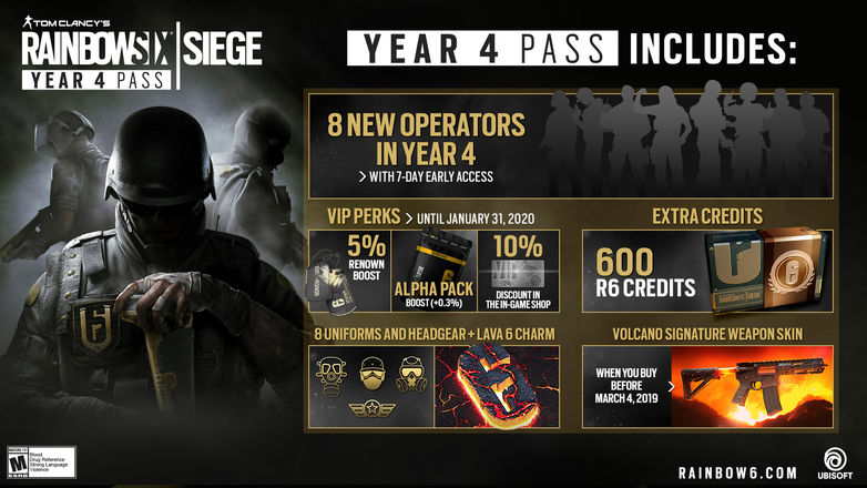 Rainbox_Six_Siege_Year_4_Pass_EN